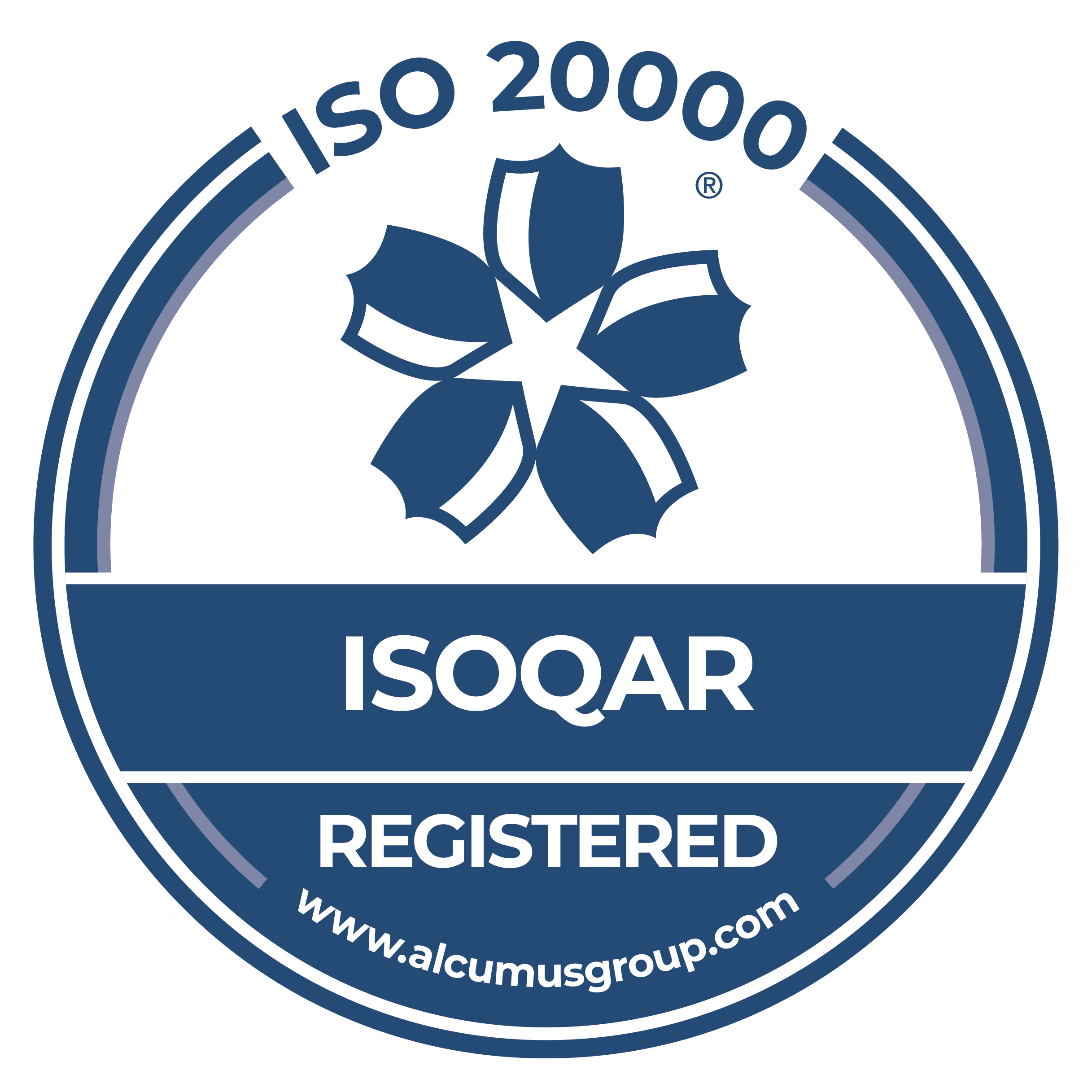 ISO20000:2020