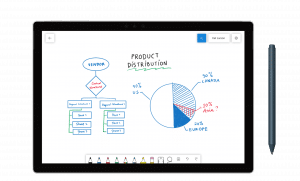 Productivity with Microsoft Whiteboard